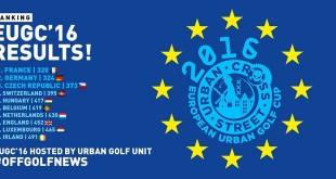 European Urban Golf Cup 2016 résultats et classement