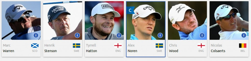 sélection fantasy golf Aberdeen Asset management Scottish Open